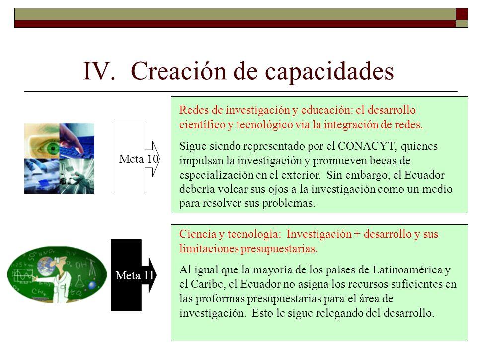IV. Creación de capacidades Meta 10 Meta 11 Redes de investigación y educación: el desarrollo científico y tecnológico via la integración de redes. Si