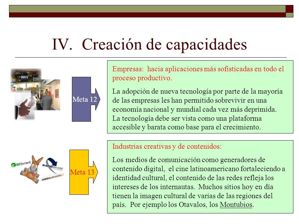 IV. Creación de capacidades Meta 12 Empresas: hacia aplicaciones más sofisticadas en todo el proceso productivo. La adopción de nueva tecnología por p