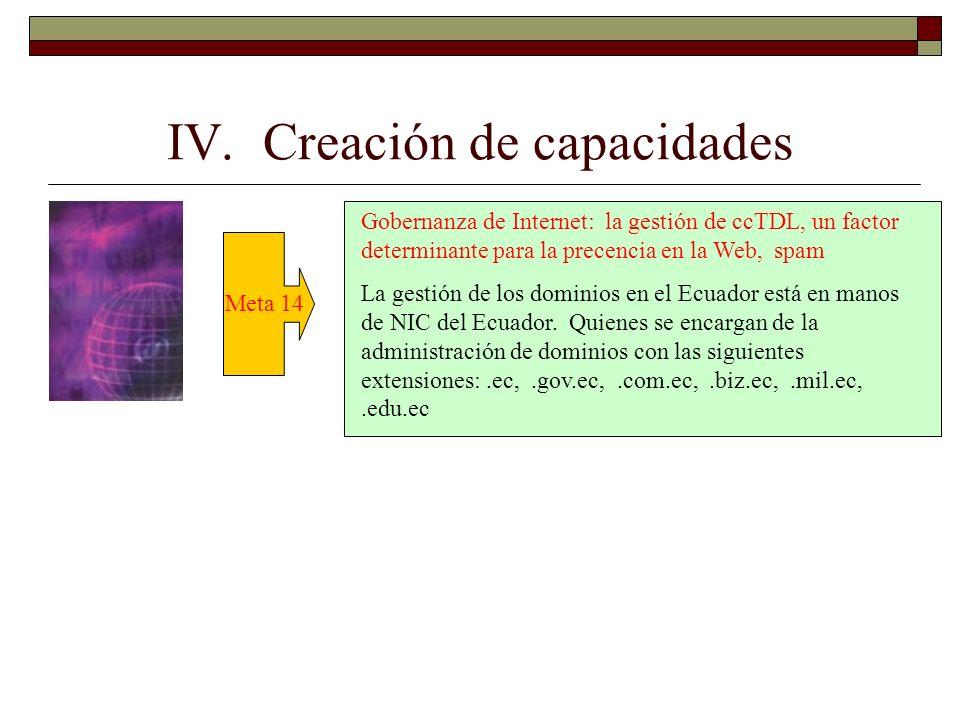 IV. Creación de capacidades Meta 11 Meta 14 Gobernanza de Internet: la gestión de ccTDL, un factor determinante para la precencia en la Web, spam La g