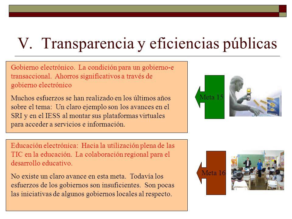 V. Transparencia y eficiencias públicas Meta 15 Meta 16 Gobierno electrónico.