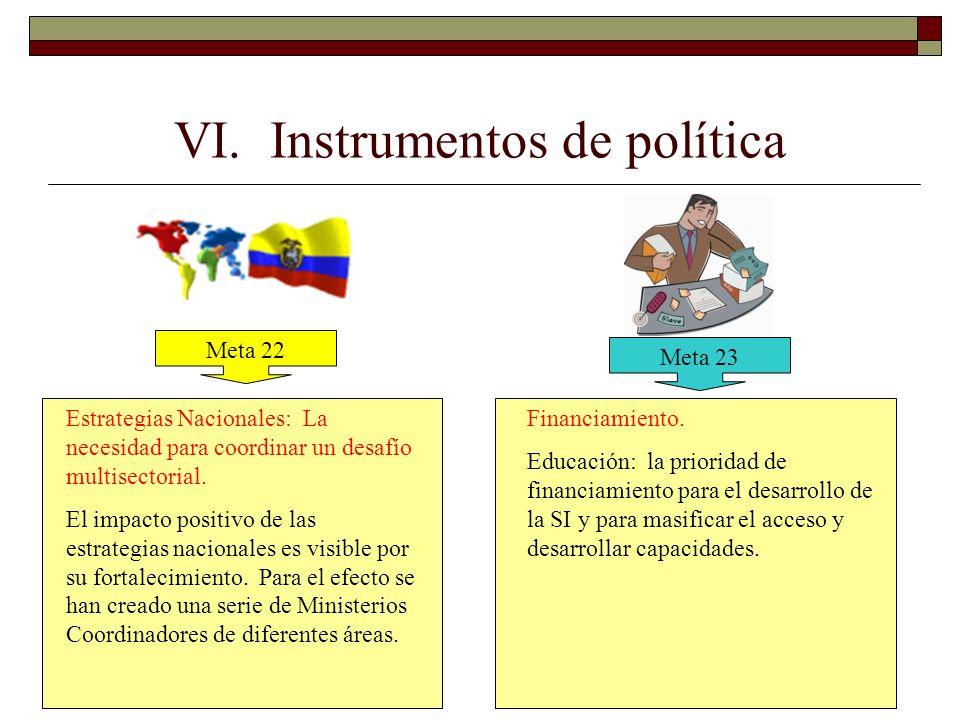 VI. Instrumentos de política Meta 22 Meta 23 Estrategias Nacionales: La necesidad para coordinar un desafío multisectorial. El impacto positivo de las