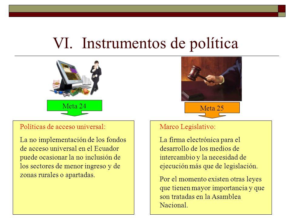 VI. Instrumentos de política Meta 24 Meta 25 Políticas de acceso universal: La no implementación de los fondos de acceso universal en el Ecuador puede