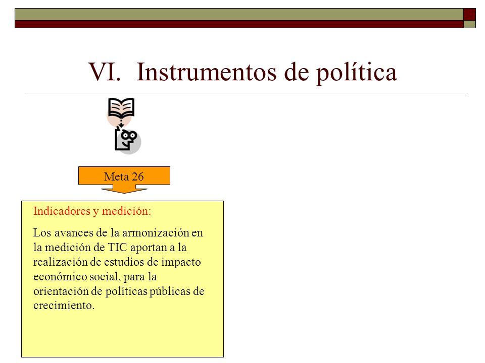 VI. Instrumentos de política Meta 26 Indicadores y medición: Los avances de la armonización en la medición de TIC aportan a la realización de estudios