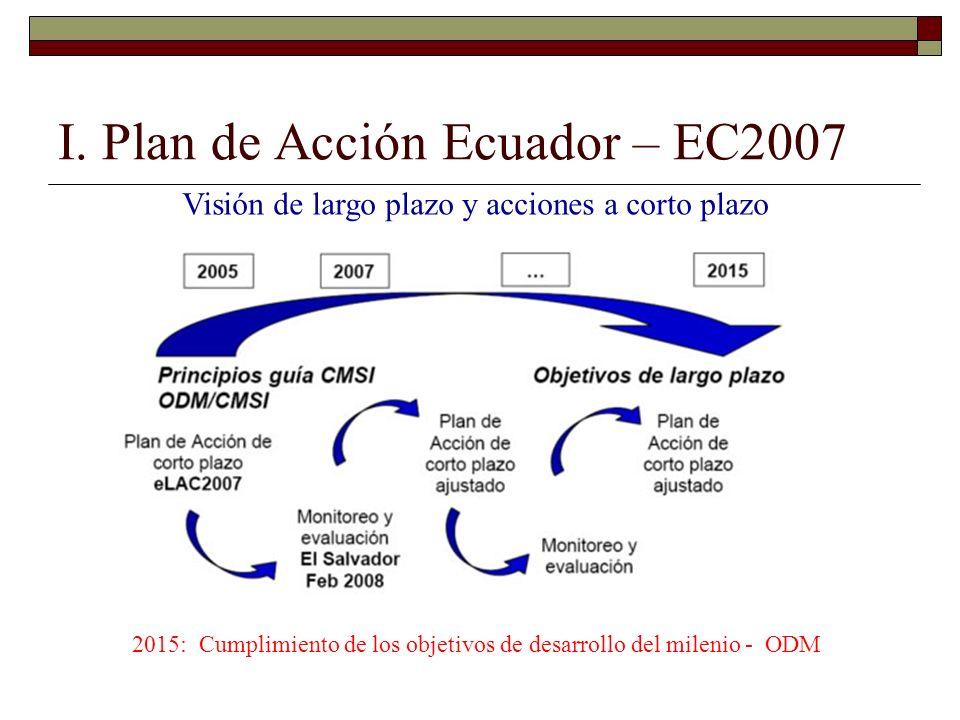 I. Plan de Acción Ecuador – EC2007 Visión de largo plazo y acciones a corto plazo 2015: Cumplimiento de los objetivos de desarrollo del milenio - ODM