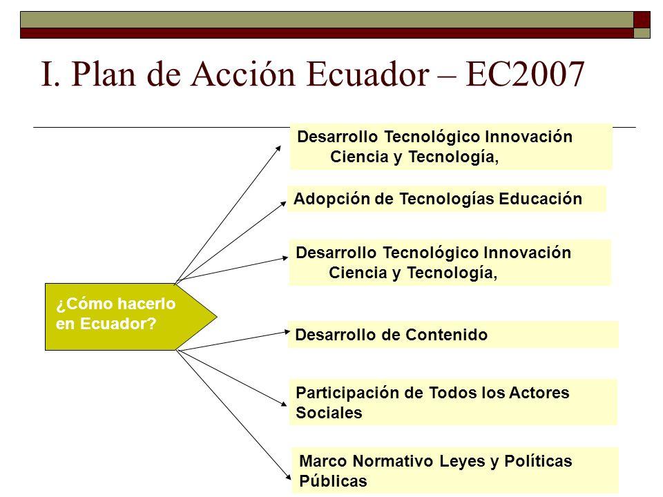 I. Plan de Acción Ecuador – EC2007 ¿Cómo hacerlo en Ecuador.
