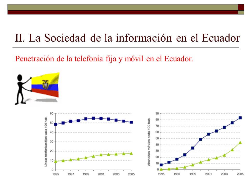 II. La Sociedad de la información en el Ecuador Penetración de la telefonía fija y móvil en el Ecuador.