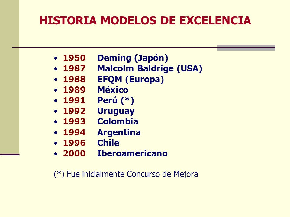 1950Deming (Japón) 1987Malcolm Baldrige (USA) 1988EFQM (Europa) 1989México 1991Perú (*) 1992Uruguay 1993Colombia 1994Argentina 1996Chile 2000Iberoamer