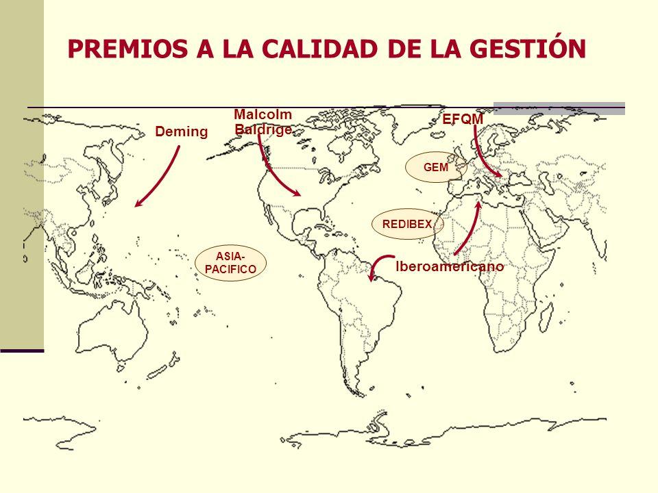 PREMIOS A LA CALIDAD DE LA GESTIÓN Malcolm Baldrige Deming EFQM Iberoamericano GEM REDIBEX ASIA- PACIFICO