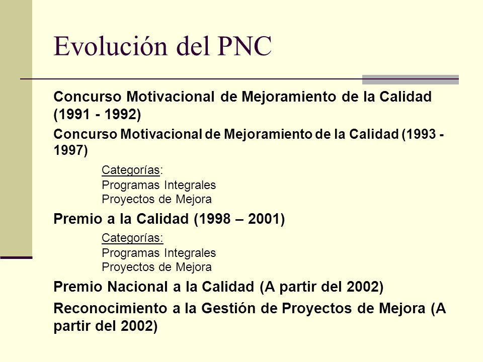 Evolución del PNC Concurso Motivacional de Mejoramiento de la Calidad (1991 - 1992) Concurso Motivacional de Mejoramiento de la Calidad (1993 - 1997)