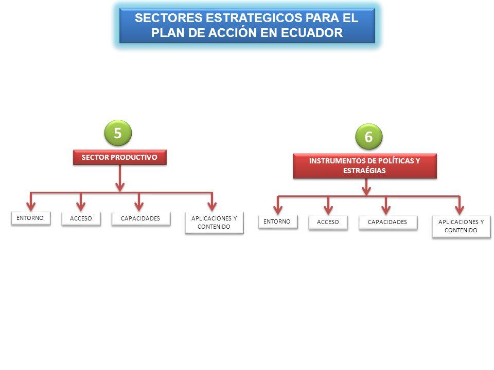 RESPONSABLES MESA DIRECTIVA MECANISMO NACIONAL DE SEGUIMIENTO MINISTERIO DE INCLUSIÓN Y BIENESTAR SOCIAL MINISTERIO DE ECONOMÍA FUNDACYT VICEPRESIDENCIA REP.