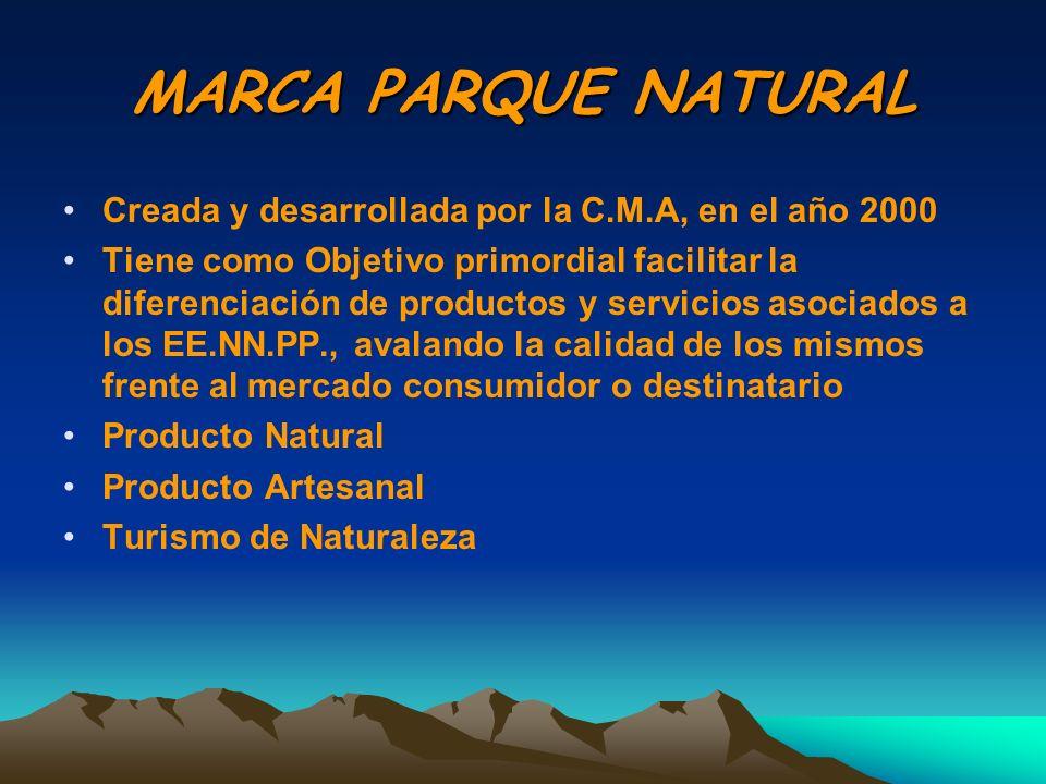 MARCA PARQUE NATURAL Creada y desarrollada por la C.M.A, en el año 2000 Tiene como Objetivo primordial facilitar la diferenciación de productos y servicios asociados a los EE.NN.PP., avalando la calidad de los mismos frente al mercado consumidor o destinatario Producto Natural Producto Artesanal Turismo de Naturaleza