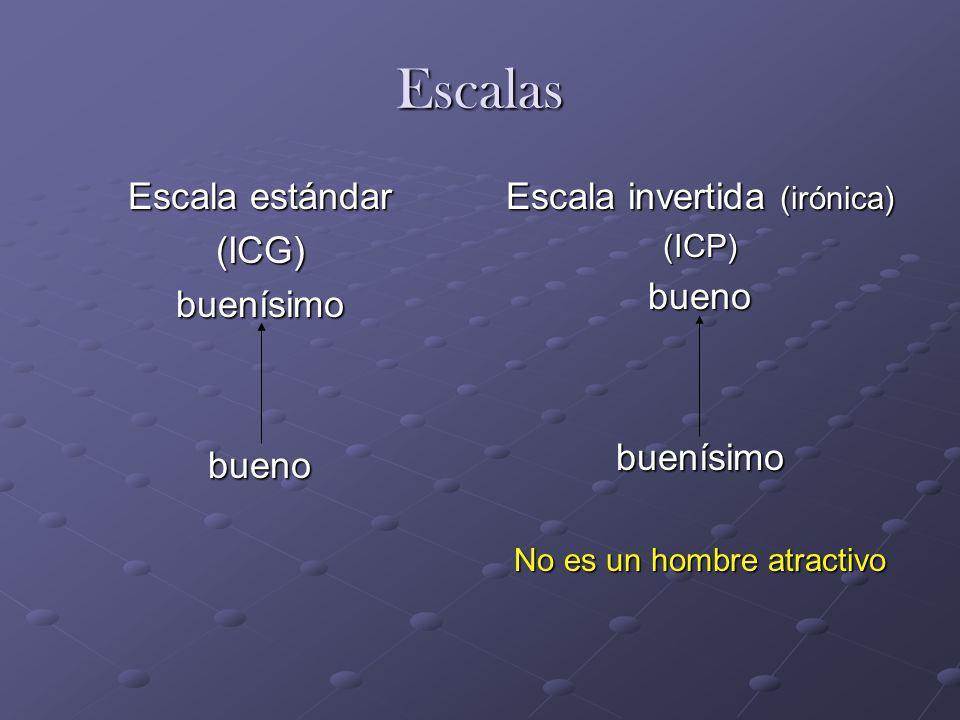 Escalas Escala estándar (ICG)buenísimobueno Escala invertida (irónica) (ICP)buenobuenísimo No es un hombre atractivo
