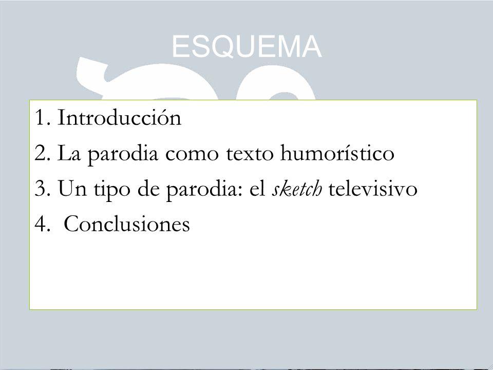 ESQUEMA 1.Introducción 2. La parodia como texto humorístico 3.