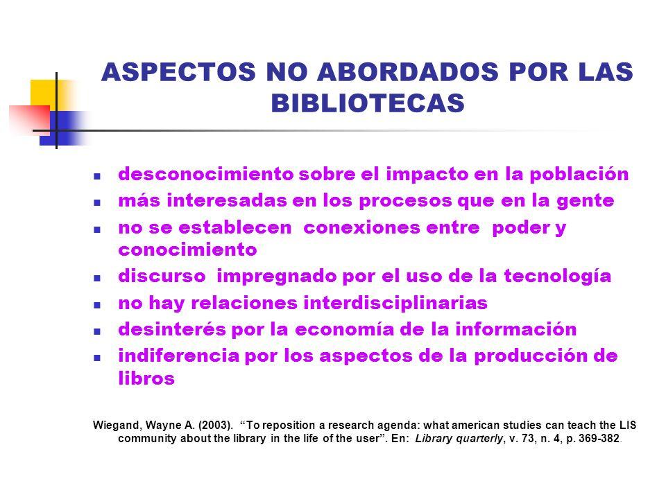 ASPECTOS NO ABORDADOS POR LAS BIBLIOTECAS desconocimiento sobre el impacto en la población más interesadas en los procesos que en la gente no se estab
