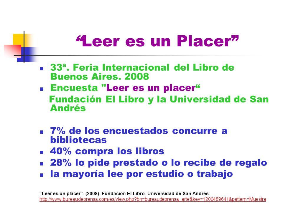 Leer es un Placer 33ª. Feria Internacional del Libro de Buenos Aires. 2008 Encuesta