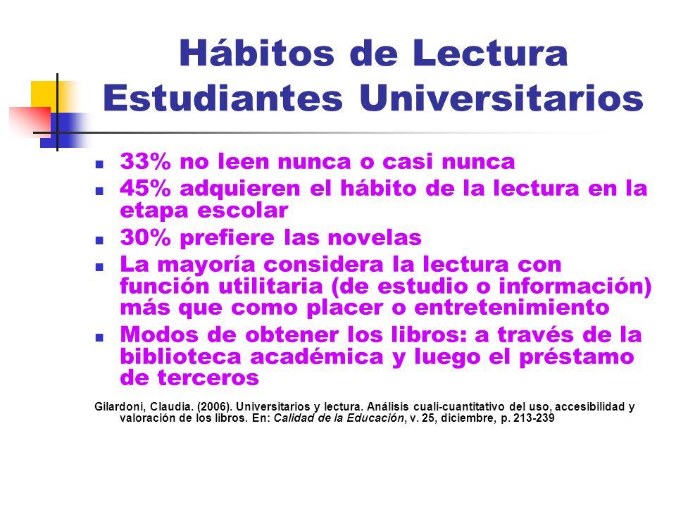 Hábitos de Lectura Estudiantes Universitarios 33% no leen nunca o casi nunca 45% adquieren el hábito de la lectura en la etapa escolar 30% prefiere la
