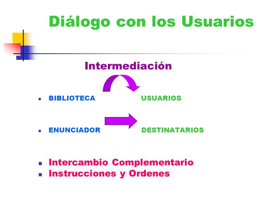 Diálogo con los Usuarios Intermediación BIBLIOTECA USUARIOS ENUNCIADOR DESTINATARIOS Intercambio Complementario Instrucciones y Ordenes