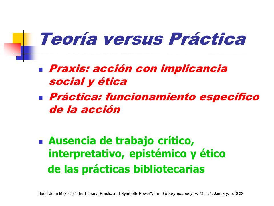Teoría versus Práctica Praxis: acción con implicancia social y ética Práctica: funcionamiento específico de la acción Ausencia de trabajo crítico, int
