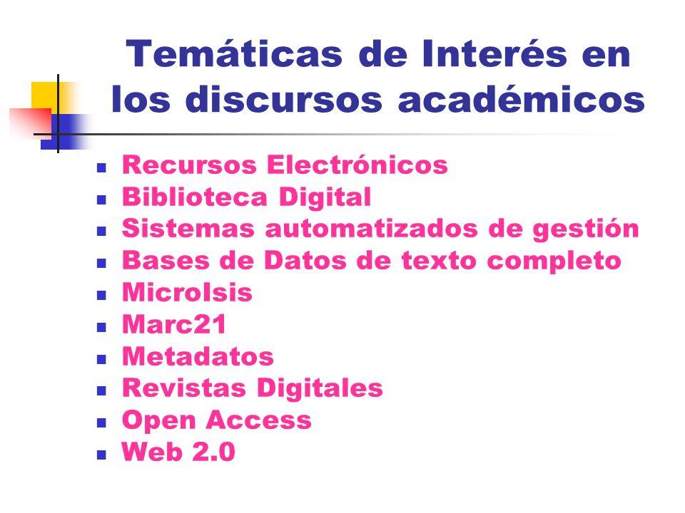 Temáticas de Interés en los discursos académicos Recursos Electrónicos Biblioteca Digital Sistemas automatizados de gestión Bases de Datos de texto co