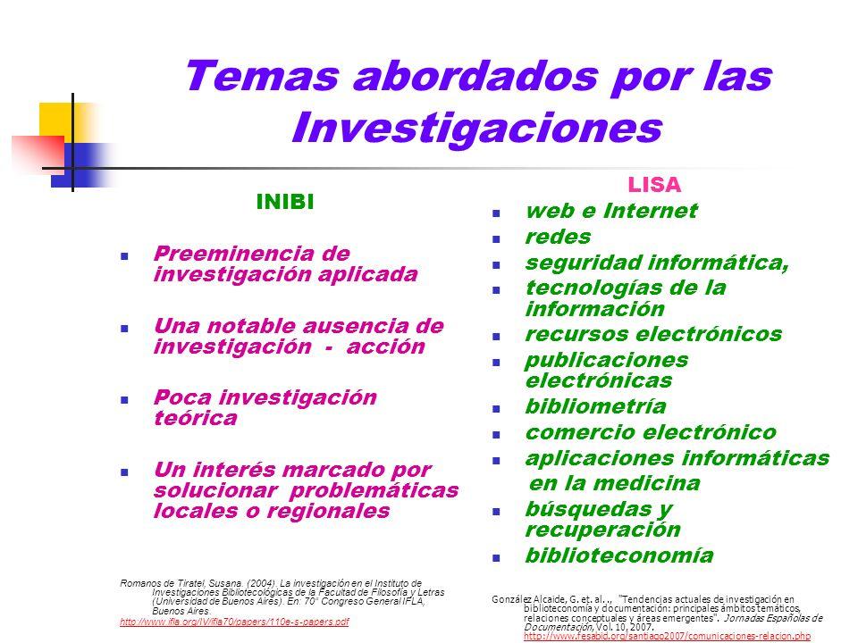 Temas abordados por las Investigaciones INIBI Preeminencia de investigación aplicada Una notable ausencia de investigación - acción Poca investigación