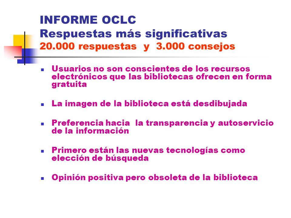 INFORME OCLC Respuestas más significativas 20.000 respuestas y 3.000 consejos Usuarios no son conscientes de los recursos electrónicos que las bibliot