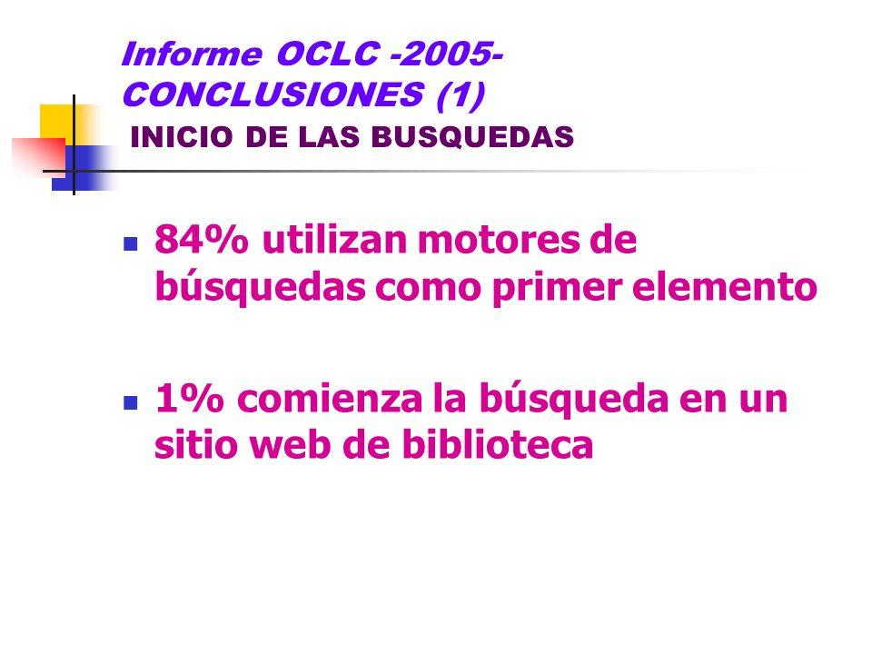Informe OCLC -2005- CONCLUSIONES (1) INICIO DE LAS BUSQUEDAS 84% utilizan motores de búsquedas como primer elemento 1% comienza la búsqueda en un siti