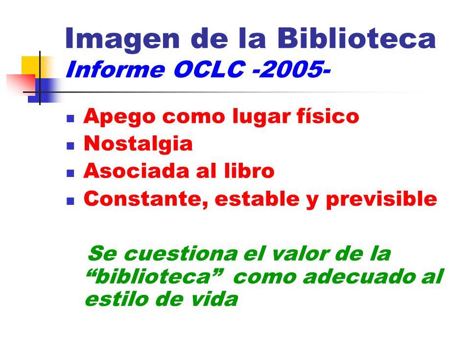 Imagen de la Biblioteca Informe OCLC -2005- Apego como lugar físico Nostalgia Asociada al libro Constante, estable y previsible Se cuestiona el valor