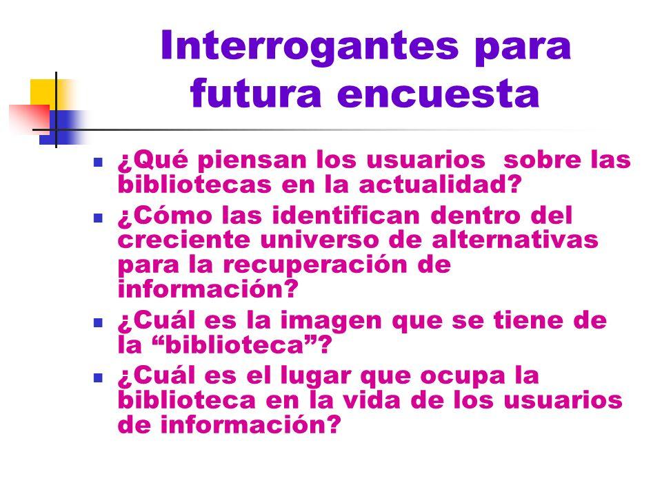 Interrogantes para futura encuesta ¿Qué piensan los usuarios sobre las bibliotecas en la actualidad? ¿Cómo las identifican dentro del creciente univer