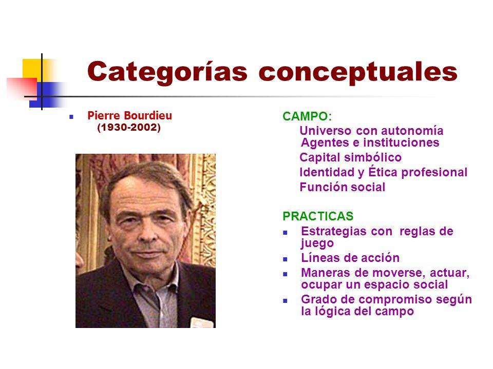 Categorías conceptuales Pierre Bourdieu (1930-2002) CAMPO: Universo con autonomía Agentes e instituciones Capital simbólico Identidad y Ética profesio