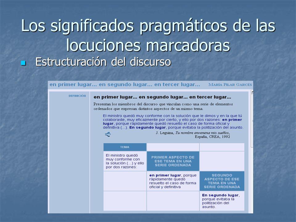 Los significados pragmáticos de las locuciones marcadoras Estructuración del discurso Estructuración del discurso