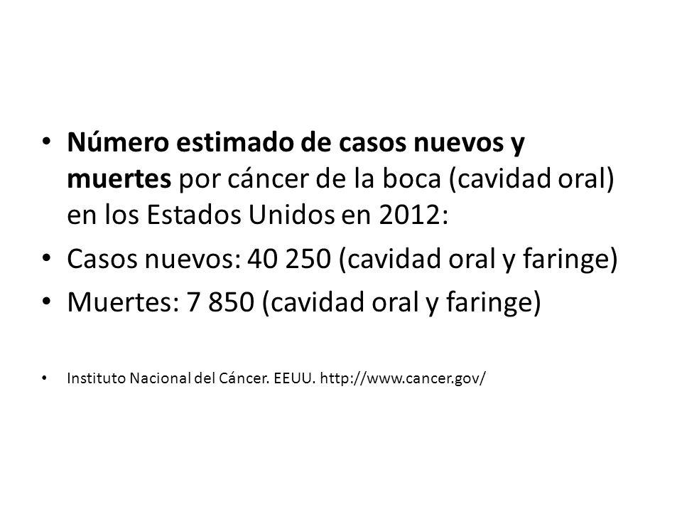 Número estimado de casos nuevos y muertes por cáncer de la boca (cavidad oral) en los Estados Unidos en 2012: Casos nuevos: 40 250 (cavidad oral y far
