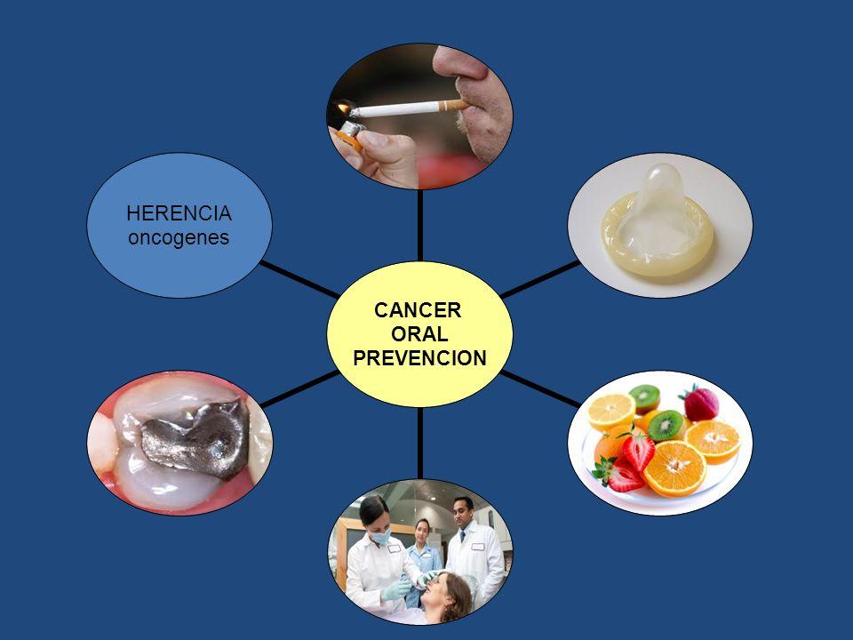 CANCER ORAL PREVENCION HERENCIA oncogenes