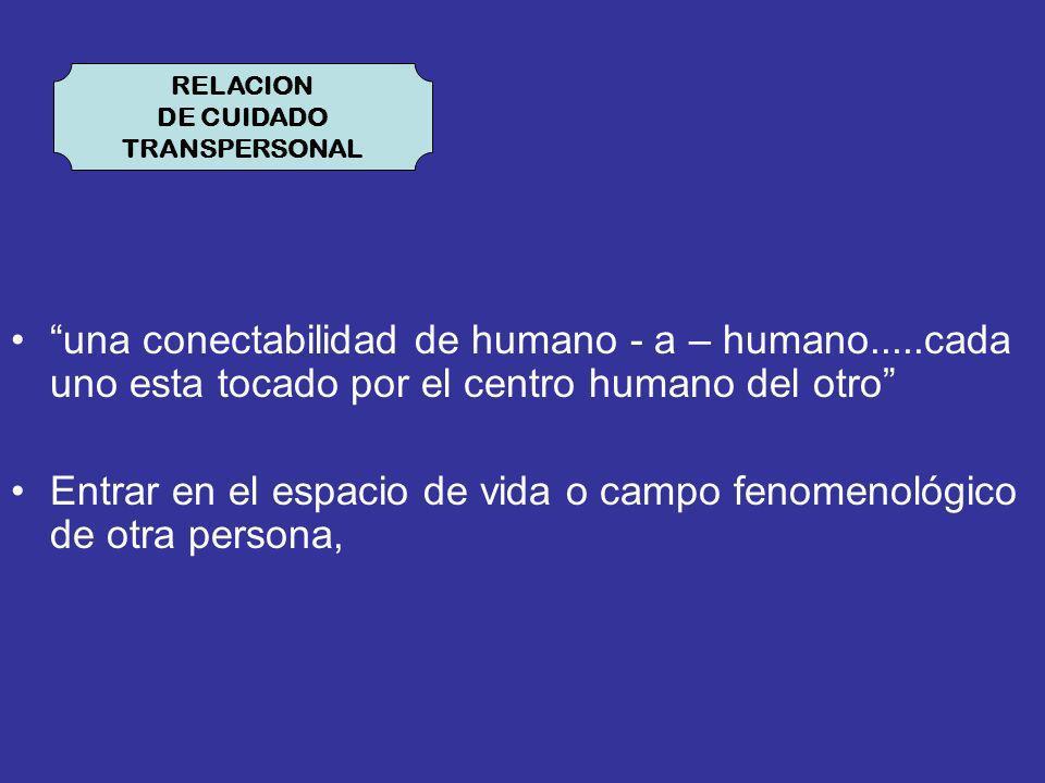 una conectabilidad de humano - a – humano.....cada uno esta tocado por el centro humano del otro Entrar en el espacio de vida o campo fenomenológico d