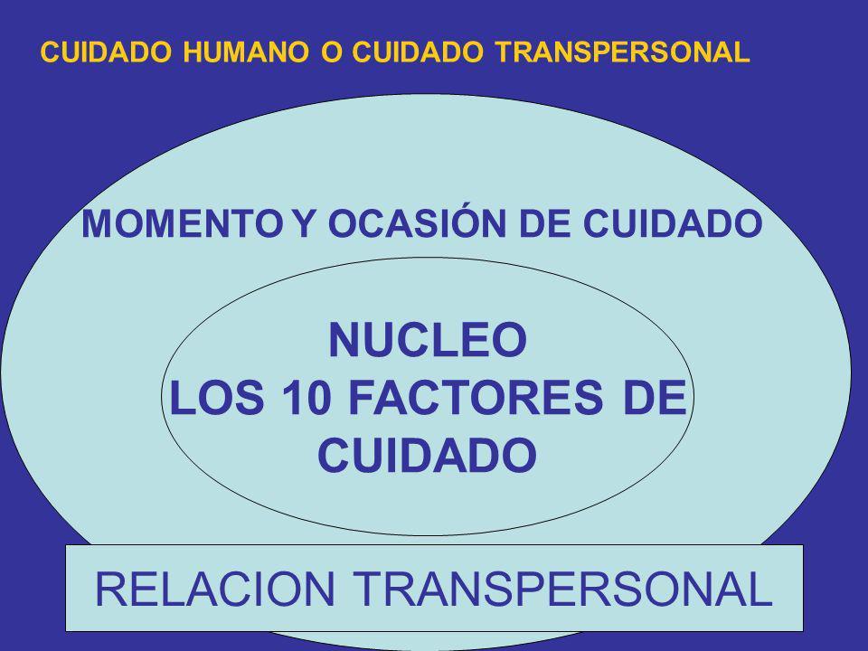 RELACION TRANSPERSONAL NUCLEO LOS 10 FACTORES DE CUIDADO MOMENTO Y OCASIÓN DE CUIDADO CUIDADO HUMANO O CUIDADO TRANSPERSONAL