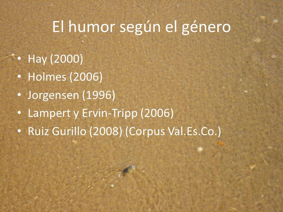 El humor según el género Hay (2000) Holmes (2006) Jorgensen (1996) Lampert y Ervin-Tripp (2006) Ruiz Gurillo (2008) (Corpus Val.Es.Co.)