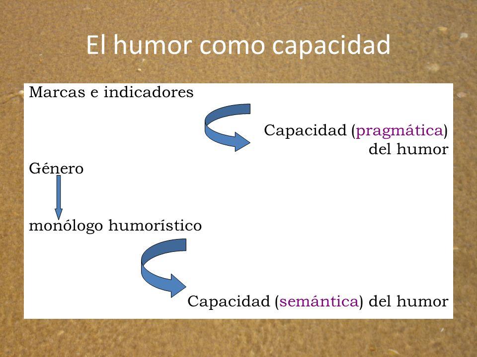 El humor como capacidad Marcas e indicadores Capacidad (pragmática) del humor Género monólogo humorístico Capacidad (semántica) del humor