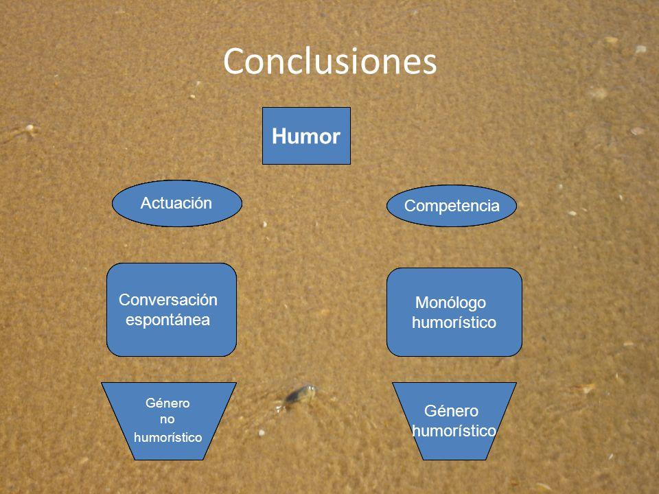 Conclusiones Humor Actuación Competencia Conversación espontánea Monólogo humorístico Género no humorístico Género humorístico Humor Actuación Humor C