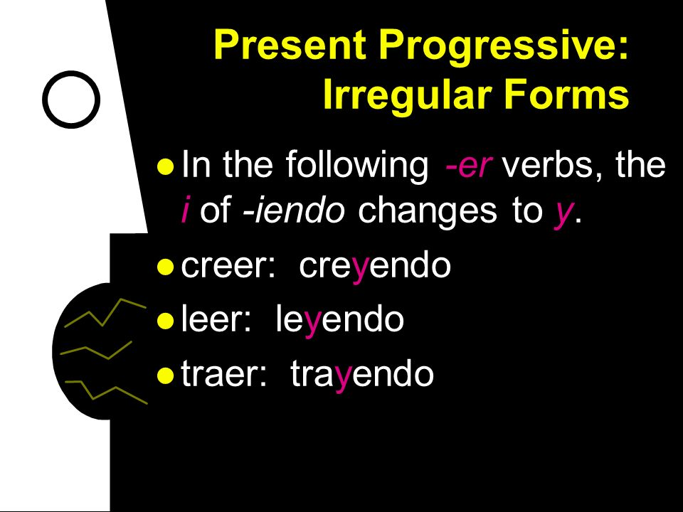 Present Progressive: Irregular Forms Decir Pedir Repetir Seguir Servir Vestir Dormir Diciendo Pidiendo Repitiendo Siguiendo Sirviendo Vistiendo Durmie