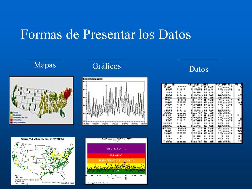Mapas Gráficos Datos Formas de Presentar los Datos