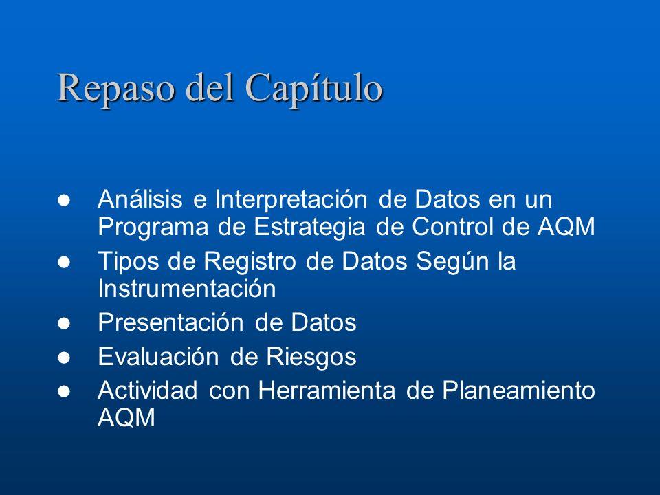 Repaso del Capítulo Análisis e Interpretación de Datos en un Programa de Estrategia de Control de AQM Tipos de Registro de Datos Según la Instrumentac