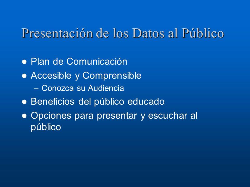 Presentación de los Datos al Público Plan de Comunicación Accesible y Comprensible –Conozca su Audiencia Beneficios del público educado Opciones para