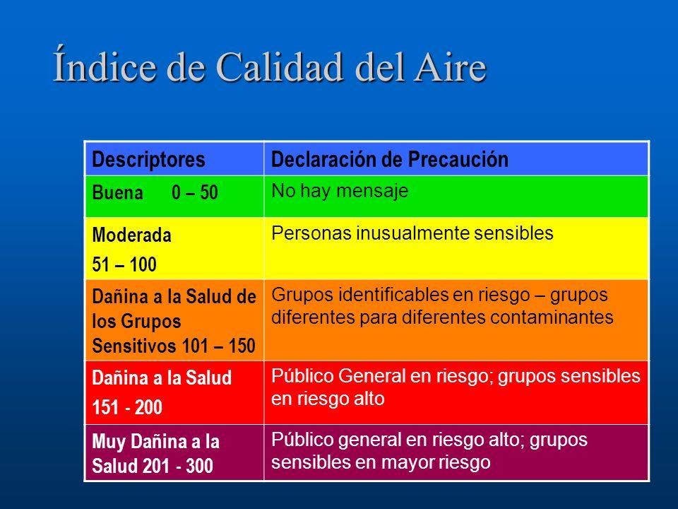 DescriptoresDeclaración de Precaución Buena 0 – 50 No hay mensaje Moderada 51 – 100 Personas inusualmente sensibles Dañina a la Salud de los Grupos Se