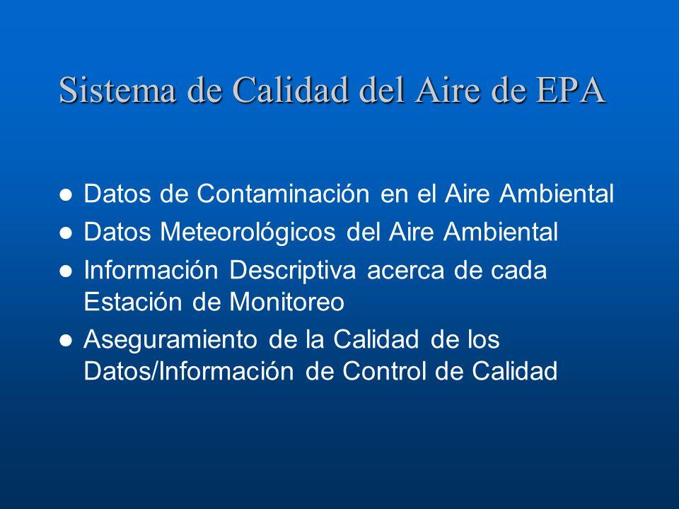 Sistema de Calidad del Aire de EPA Datos de Contaminación en el Aire Ambiental Datos Meteorológicos del Aire Ambiental Información Descriptiva acerca