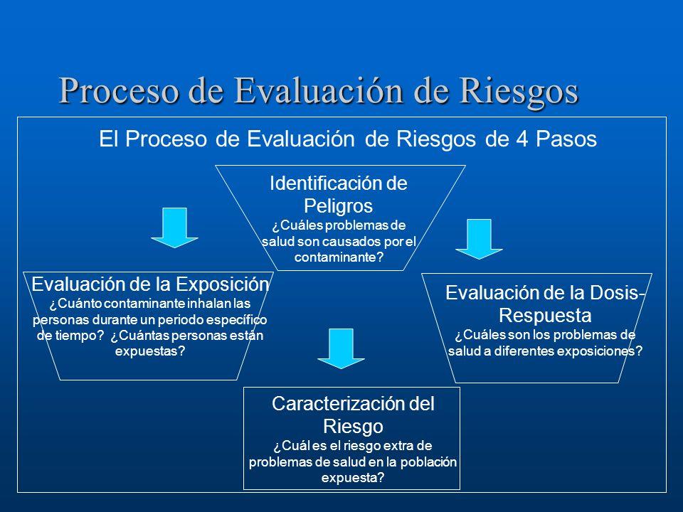 Proceso de Evaluación de Riesgos El Proceso de Evaluación de Riesgos de 4 Pasos Identificación de Peligros ¿Cuáles problemas de salud son causados por