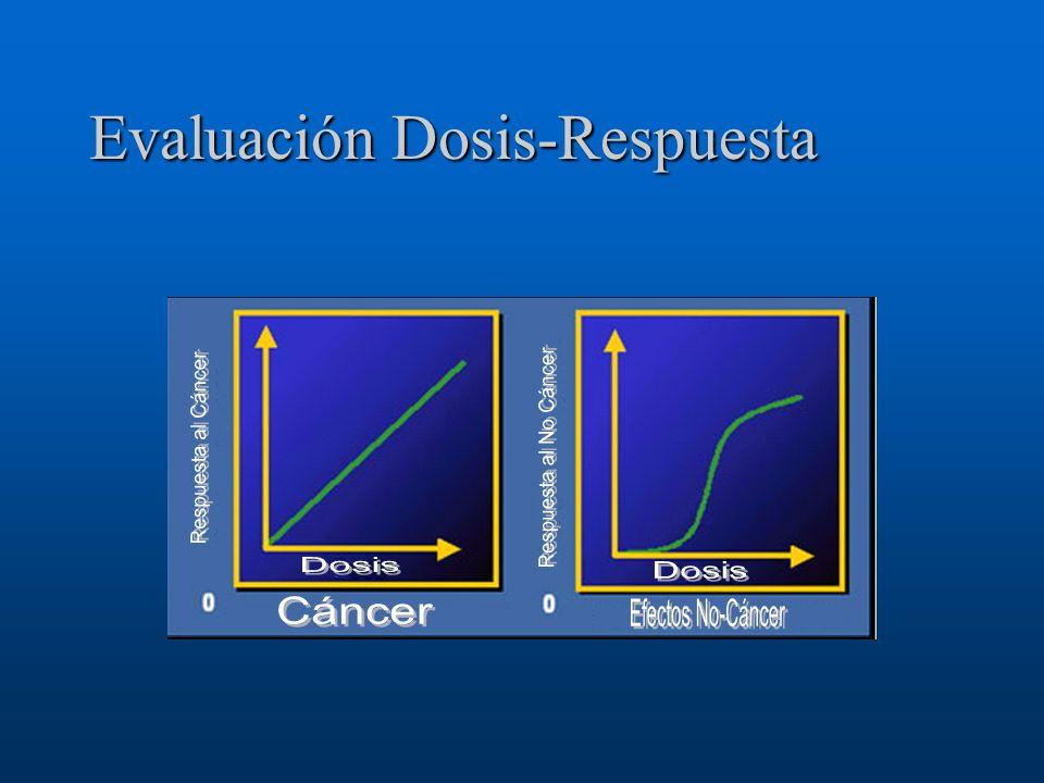 Evaluación Dosis-Respuesta