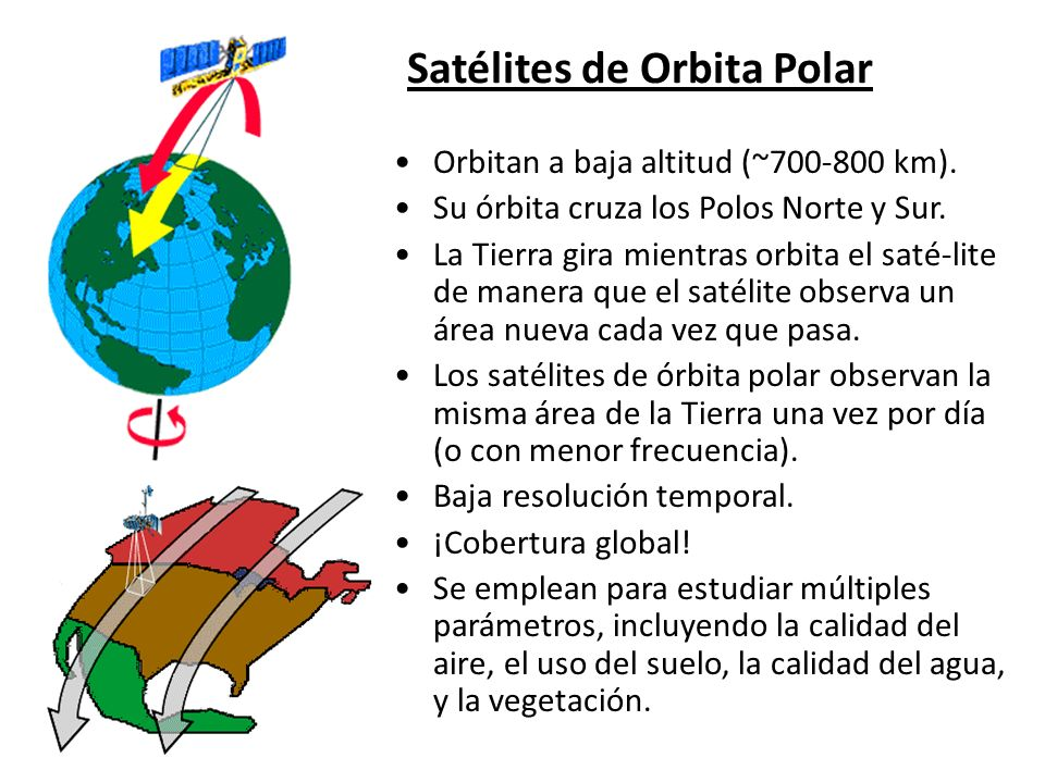 Satélites de Orbita Polar Orbitan a baja altitud (~700-800 km). Su órbita cruza los Polos Norte y Sur. La Tierra gira mientras orbita el saté-lite de