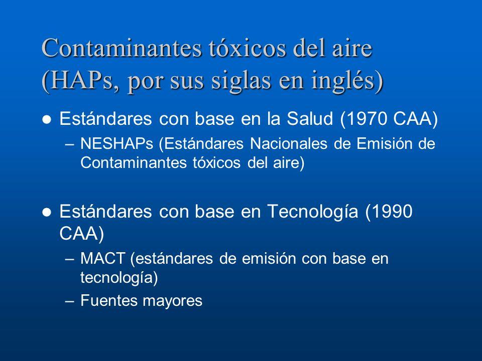 Contaminantes tóxicos del aire (HAPs, por sus siglas en inglés) Estándares con base en la Salud (1970 CAA) –NESHAPs (Estándares Nacionales de Emisión