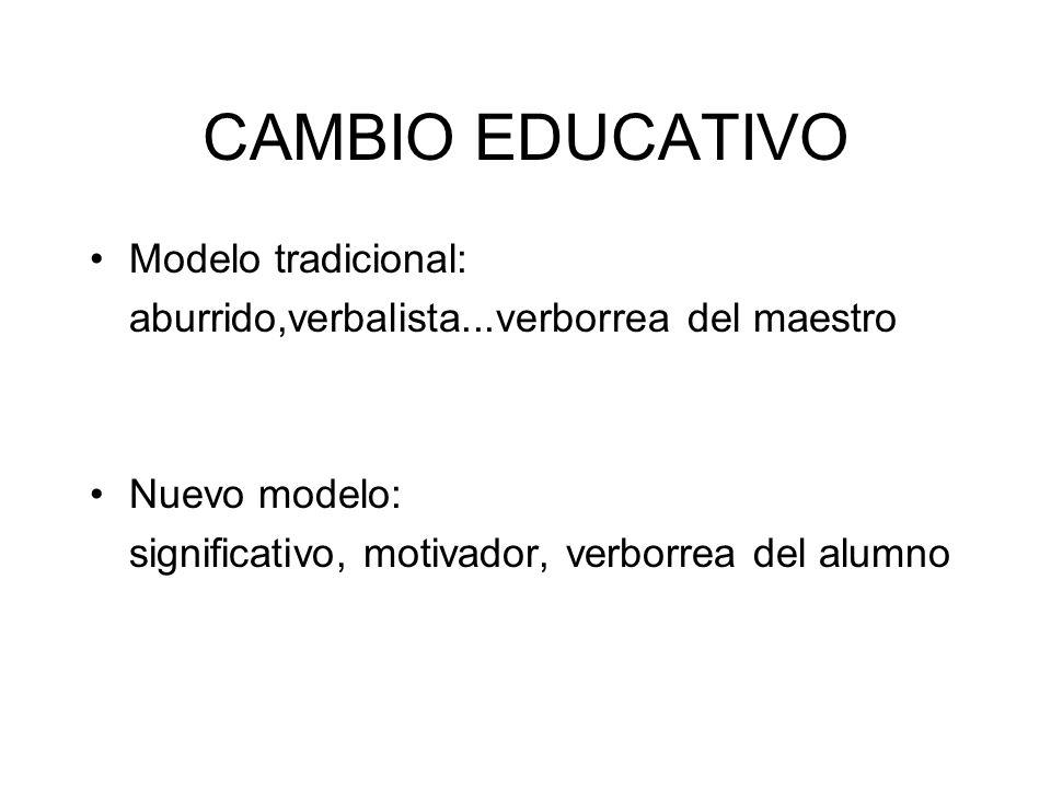 CAMBIO EDUCATIVO Modelo tradicional: aburrido,verbalista...verborrea del maestro Nuevo modelo: significativo, motivador, verborrea del alumno
