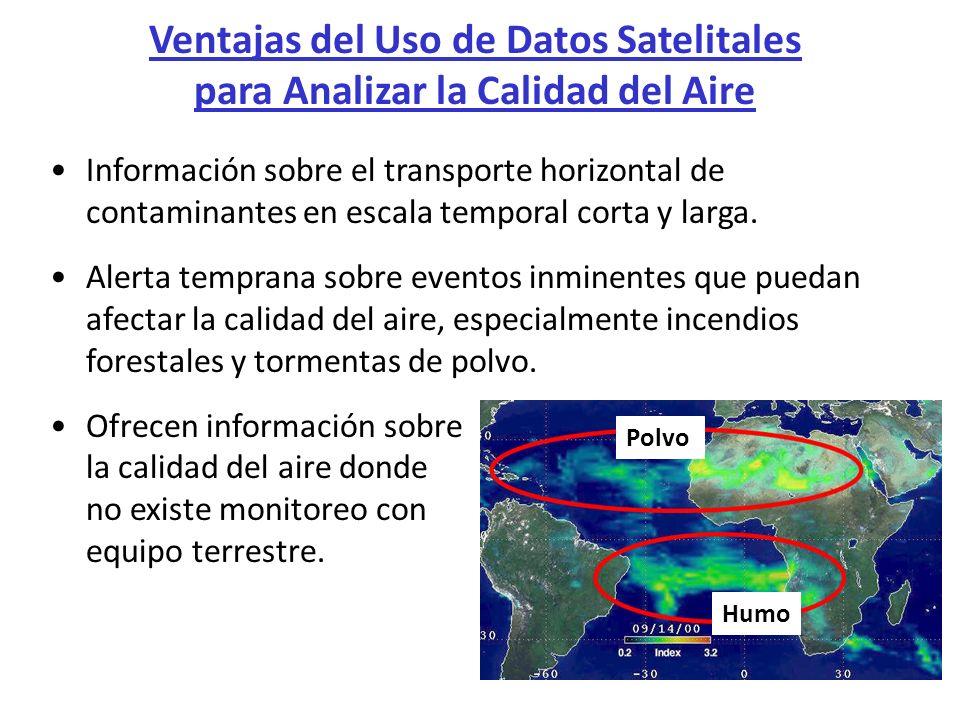 Ventajas del Uso de Datos Satelitales para Analizar la Calidad del Aire Información sobre el transporte horizontal de contaminantes en escala temporal