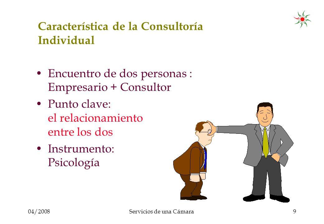 04/2008Servicios de una Cámara10 Tarea del Consultor Individual Crear un ambiente de confianza Iniciar la discusión, p.